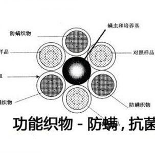 AATCC 147纺织品的抗菌性平行划线法
